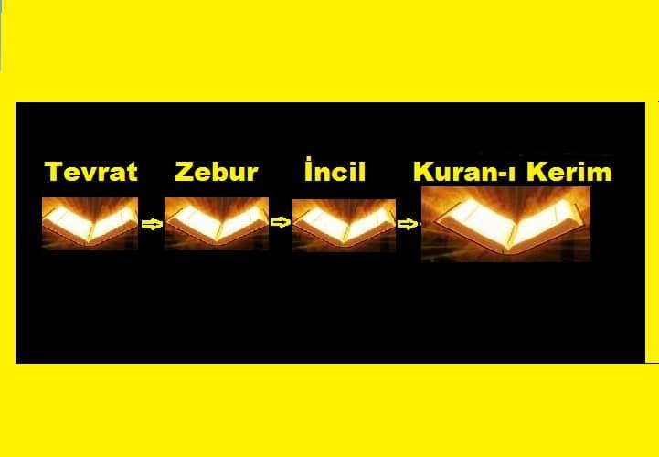 Allahu Teala Peygamberlerine Gönderdiği Kitapları Ve Sahifeleri
